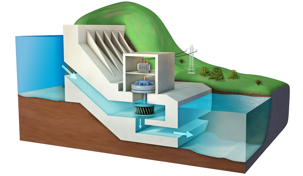 hydropower diagram