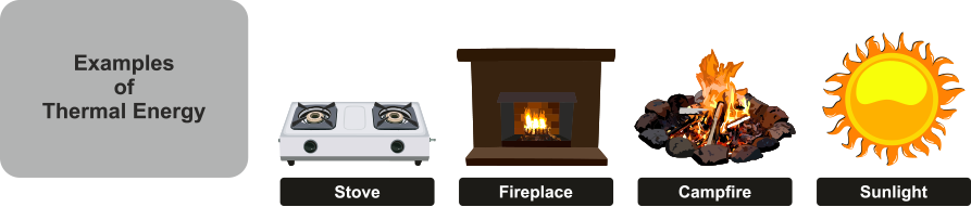 thermal energy examples